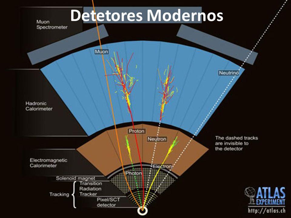 Detetores Modernos