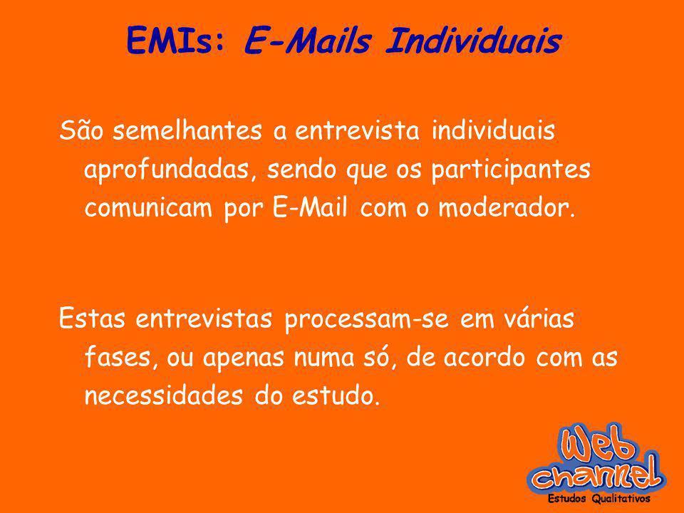 EMIs: E-Mails Individuais São semelhantes a entrevista individuais aprofundadas, sendo que os participantes comunicam por E-Mail com o moderador. Esta