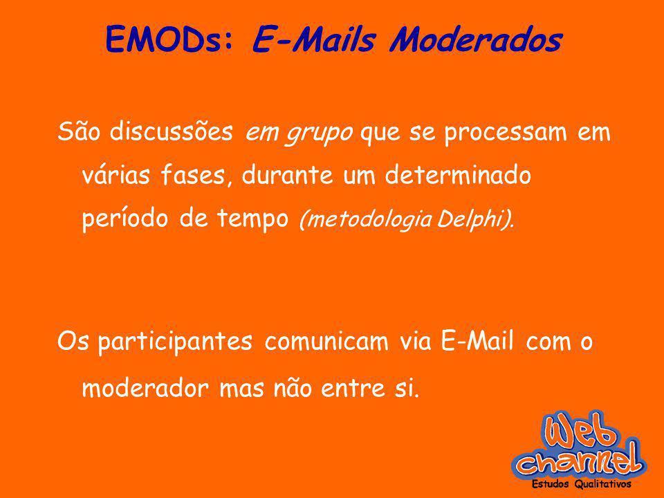EMODs: E-Mails Moderados São discussões em grupo que se processam em várias fases, durante um determinado período de tempo (metodologia Delphi).