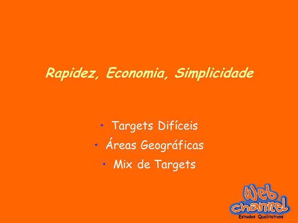 Rapidez, Economia, Simplicidade Targets Difíceis Áreas Geográficas Mix de Targets