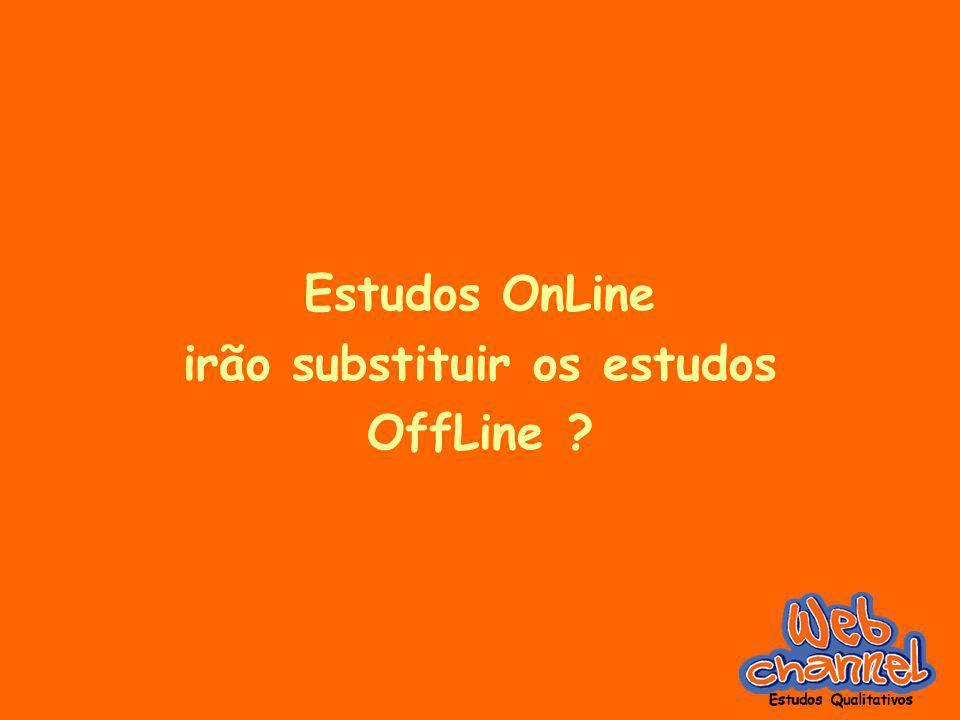 Estudos OnLine irão substituir os estudos OffLine