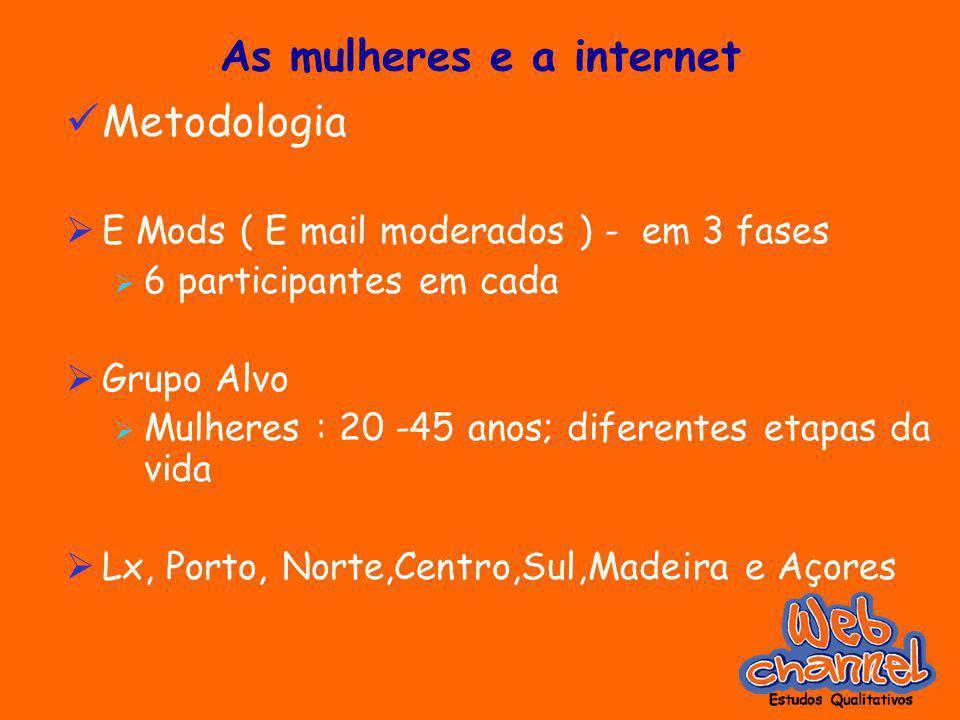As mulheres e a internet Metodologia E Mods ( E mail moderados ) - em 3 fases 6 participantes em cada Grupo Alvo Mulheres : 20 -45 anos; diferentes etapas da vida Lx, Porto, Norte,Centro,Sul,Madeira e Açores