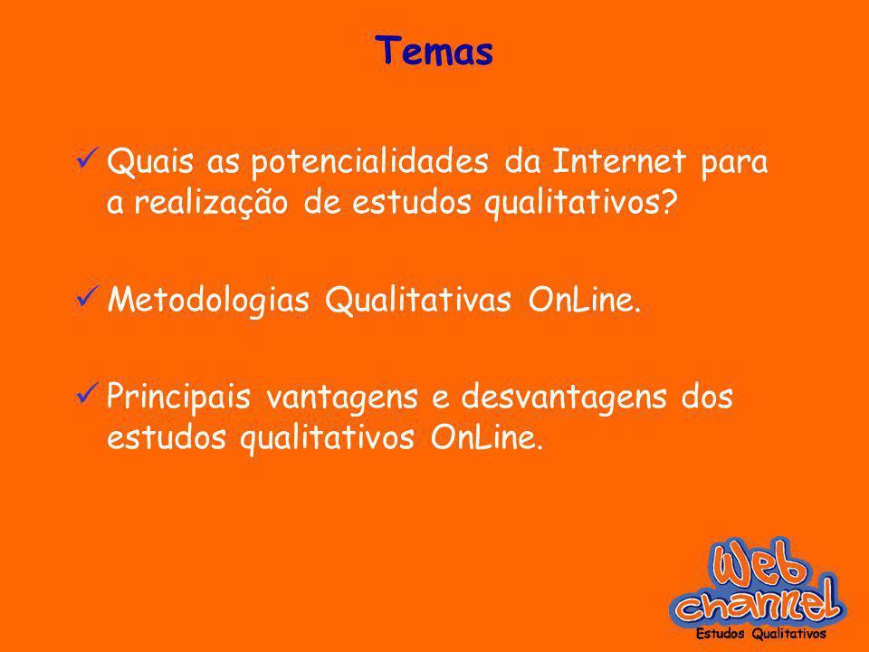 Temas Quais as potencialidades da Internet para a realização de estudos qualitativos? Metodologias Qualitativas OnLine. Principais vantagens e desvant