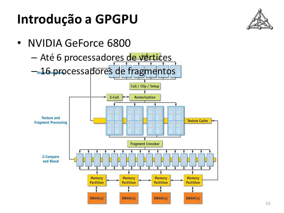Introdução a GPGPU 14 NVIDIA GeForce 6800 – Até 6 processadores de vértices – 16 processadores de fragmentos