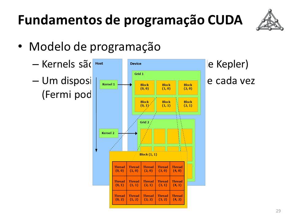 Fundamentos de programação CUDA Modelo de programação – Kernels são invocados do host (ou de Kepler) – Um dispositivo executa um kernel de cada vez (F