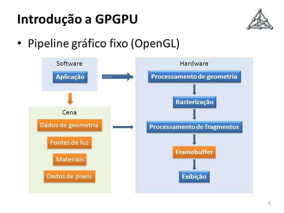 Introdução a GPGPU Pipeline gráfico fixo (OpenGL) 4 HardwareSoftware Aplicação Processamento de geometria Exibição Processamento de fragmentos Cena Da