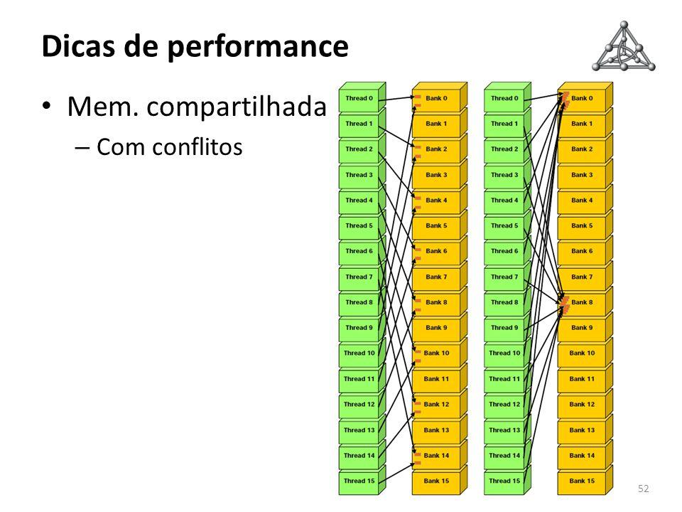 Dicas de performance Mem. compartilhada – Com conflitos 52