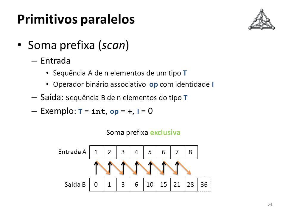 Primitivos paralelos Soma prefixa (scan) – Entrada Sequência A de n elementos de um tipo T Operador binário associativo op com identidade I – Saída: s