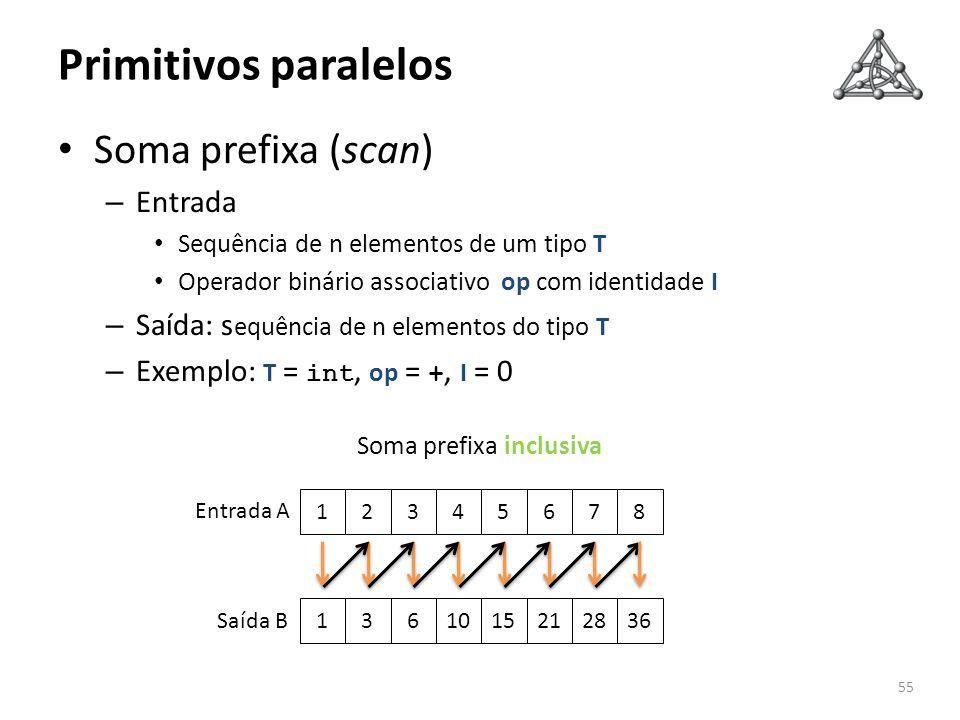 Primitivos paralelos Soma prefixa (scan) – Entrada Sequência de n elementos de um tipo T Operador binário associativo op com identidade I – Saída: s e