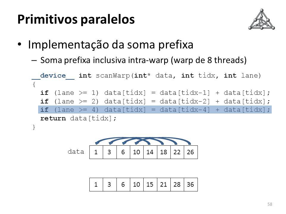 Primitivos paralelos Implementação da soma prefixa – Soma prefixa inclusiva intra-warp (warp de 8 threads) 58 1361014182226 1361015212836 data __devic