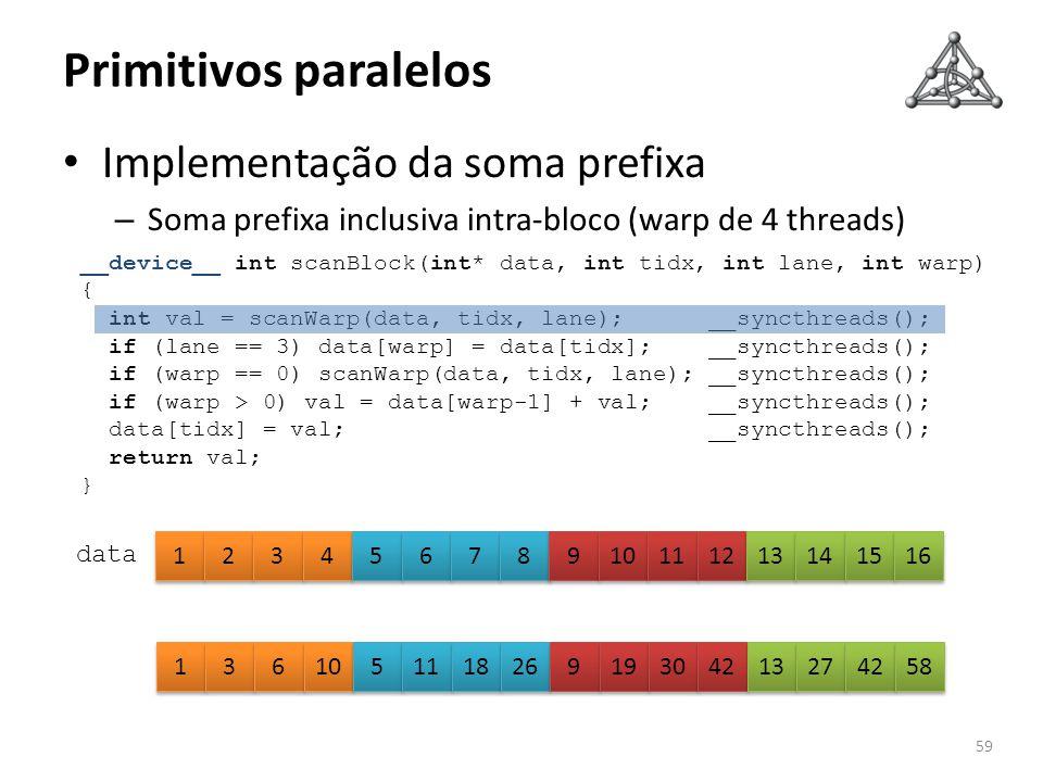 Primitivos paralelos Implementação da soma prefixa – Soma prefixa inclusiva intra-bloco (warp de 4 threads) 59 data __device__ int scanBlock(int* data