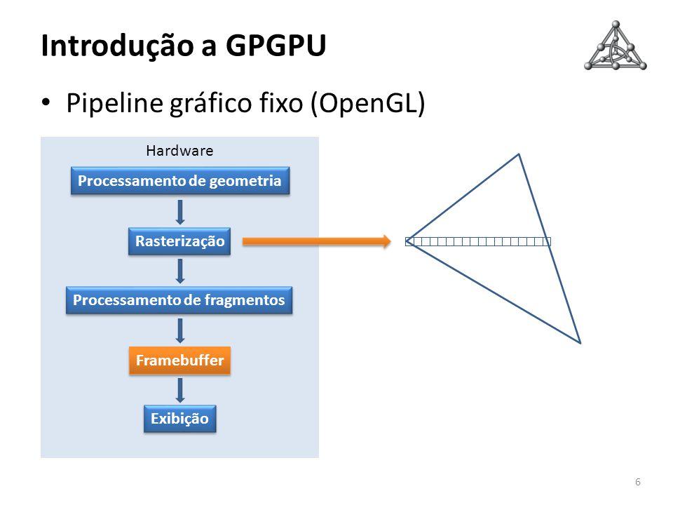 Hardware Exibição Framebuffer Rasterização Processamento de geometria Processamento de fragmentos Introdução a GPGPU Pipeline gráfico fixo (OpenGL) 6