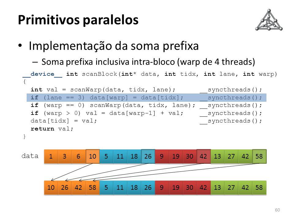 Primitivos paralelos Implementação da soma prefixa – Soma prefixa inclusiva intra-bloco (warp de 4 threads) 60 data __device__ int scanBlock(int* data