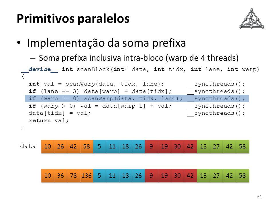 Primitivos paralelos Implementação da soma prefixa – Soma prefixa inclusiva intra-bloco (warp de 4 threads) 61 data __device__ int scanBlock(int* data