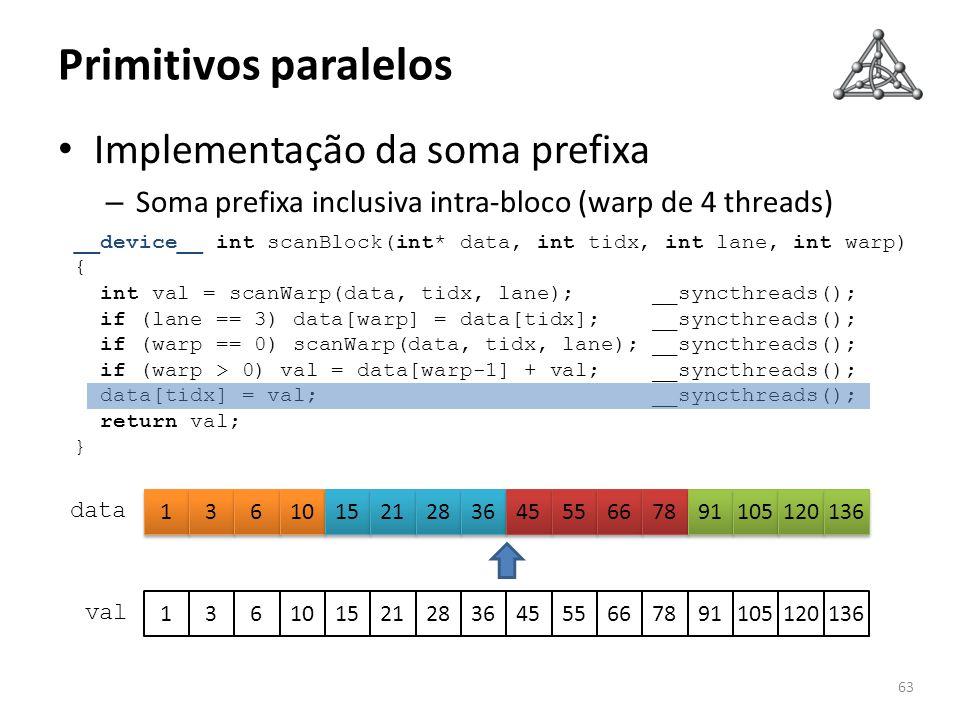 Primitivos paralelos Implementação da soma prefixa – Soma prefixa inclusiva intra-bloco (warp de 4 threads) 63 data __device__ int scanBlock(int* data