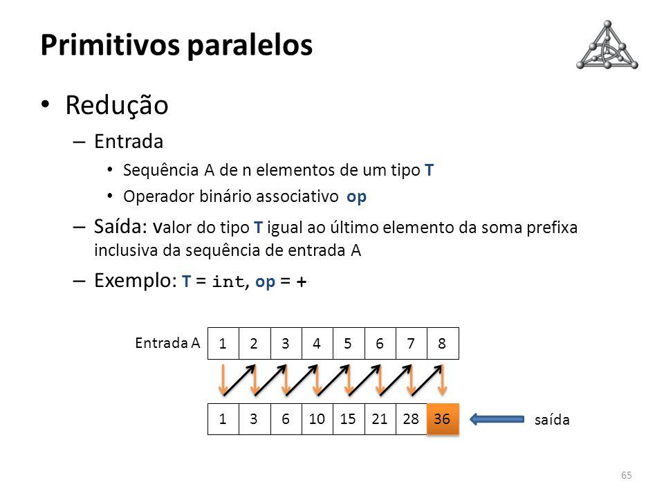Primitivos paralelos Redução – Entrada Sequência A de n elementos de um tipo T Operador binário associativo op – Saída: v alor do tipo T igual ao últi