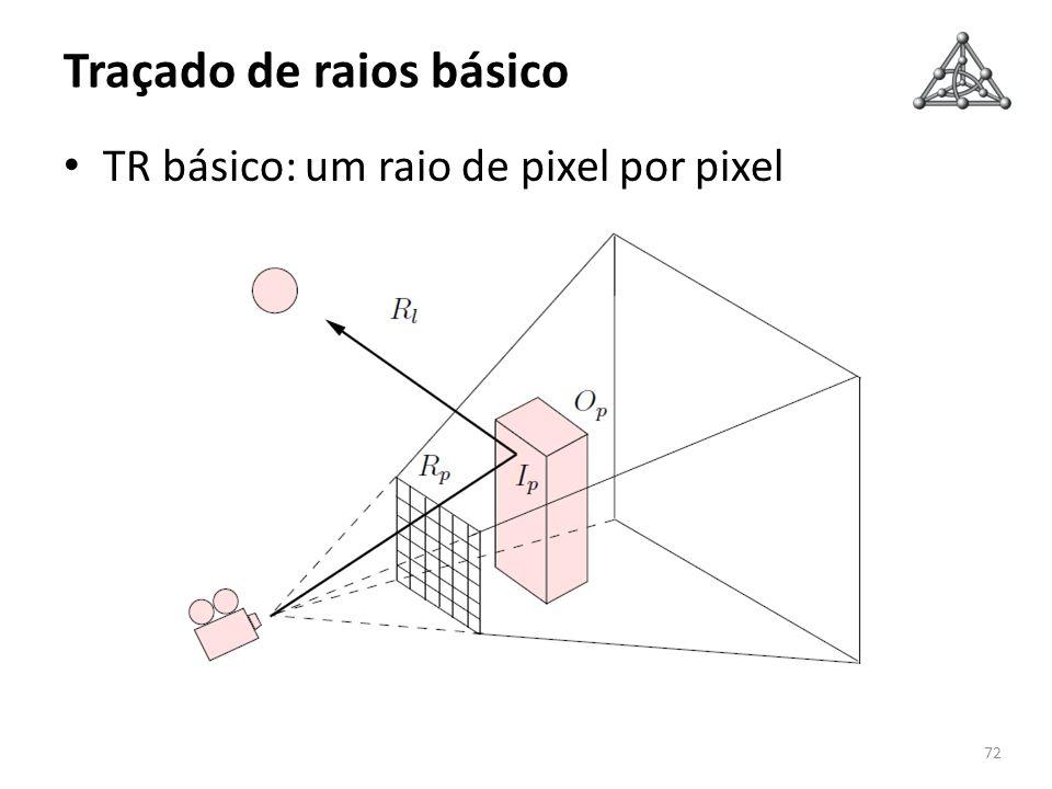 Traçado de raios básico TR básico: um raio de pixel por pixel 72