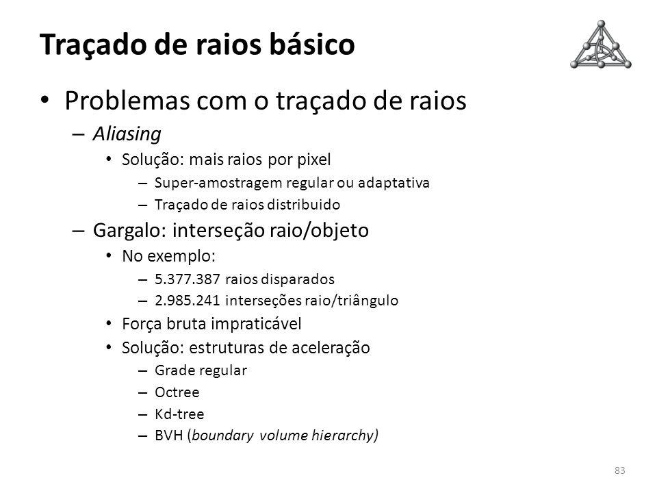 Traçado de raios básico Problemas com o traçado de raios – Aliasing Solução: mais raios por pixel – Super-amostragem regular ou adaptativa – Traçado d