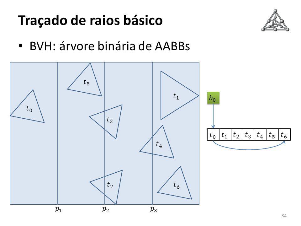 BVH: árvore binária de AABBs Traçado de raios básico 84