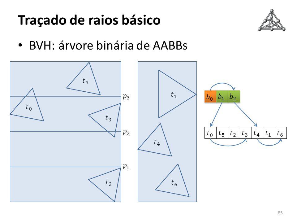 BVH: árvore binária de AABBs Traçado de raios básico 85