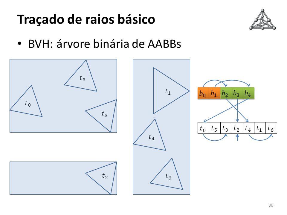 BVH: árvore binária de AABBs Traçado de raios básico 86