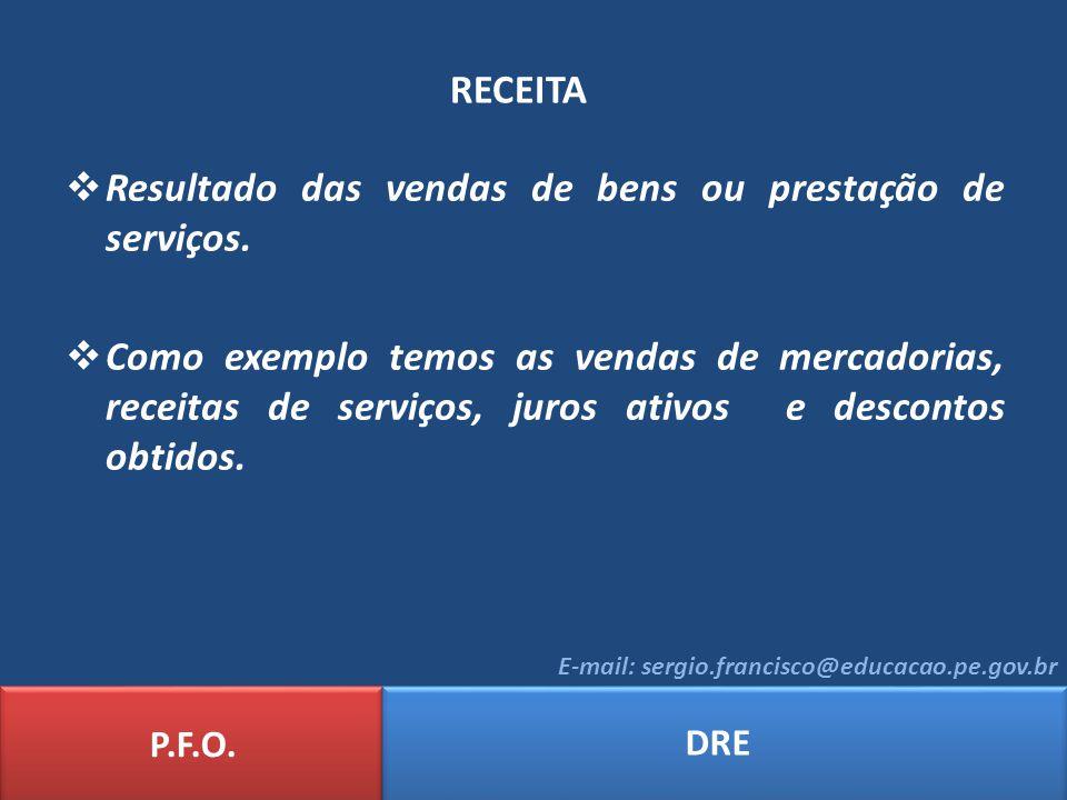 RECEITA P.F.O. DRE E-mail: sergio.francisco@educacao.pe.gov.br Resultado das vendas de bens ou prestação de serviços. Como exemplo temos as vendas de