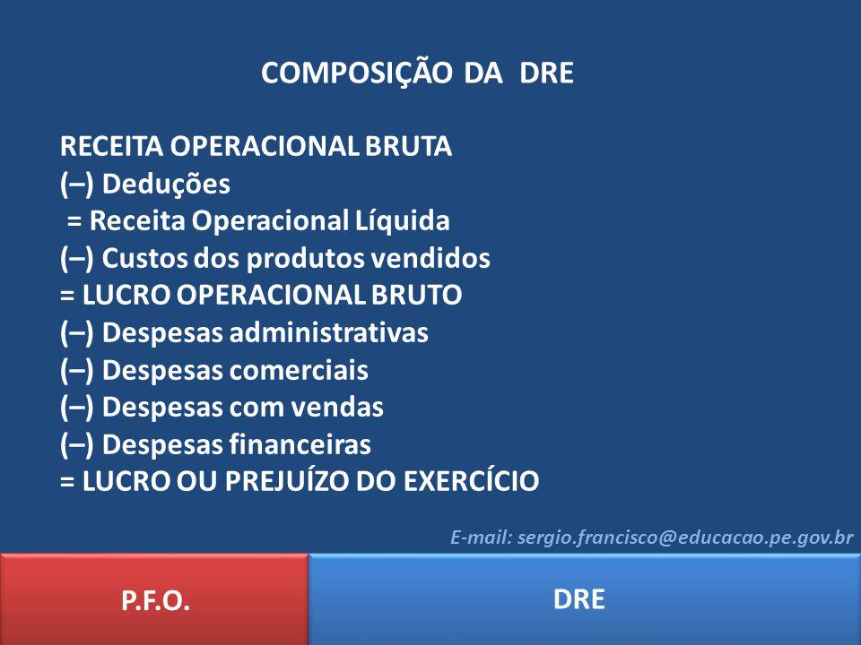 COMPOSIÇÃO DA DRE P.F.O. DRE E-mail: sergio.francisco@educacao.pe.gov.br RECEITA OPERACIONAL BRUTA (–) Deduções = Receita Operacional Líquida (–) Cust