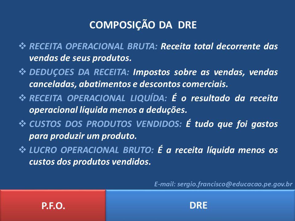 COMPOSIÇÃO DA DRE P.F.O. DRE E-mail: sergio.francisco@educacao.pe.gov.br RECEITA OPERACIONAL BRUTA: Receita total decorrente das vendas de seus produt