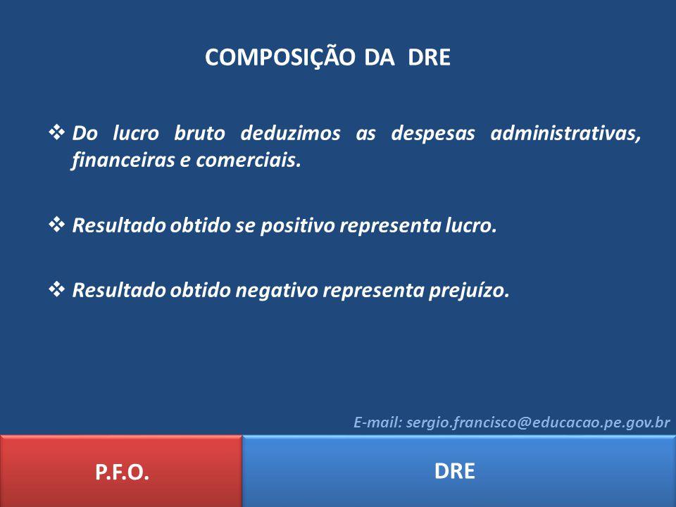 COMPOSIÇÃO DA DRE P.F.O. DRE E-mail: sergio.francisco@educacao.pe.gov.br Do lucro bruto deduzimos as despesas administrativas, financeiras e comerciai