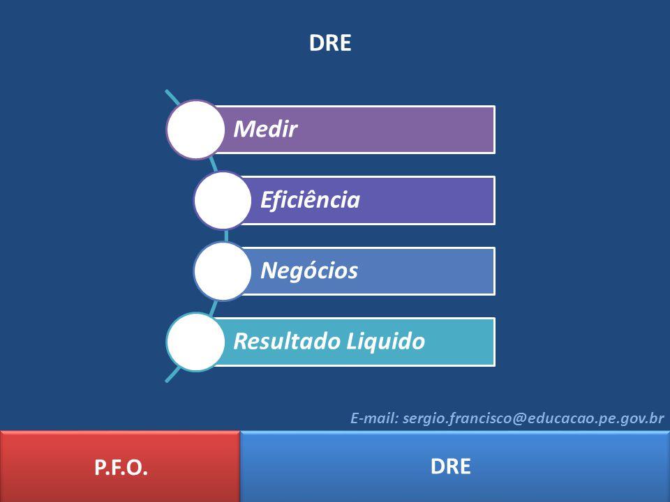 DRE P.F.O. DRE E-mail: sergio.francisco@educacao.pe.gov.br Medir Eficiência Negócios Resultado Liquido
