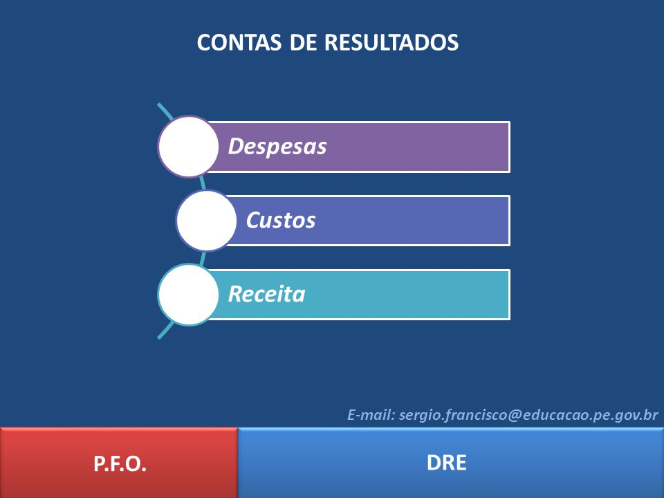 DRE P.F.O.