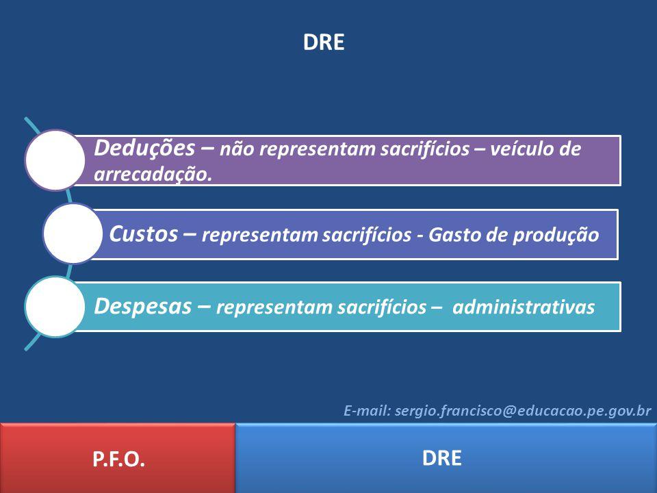 DRE P.F.O. DRE E-mail: sergio.francisco@educacao.pe.gov.br Deduções – não representam sacrifícios – veículo de arrecadação. Custos – representam sacri