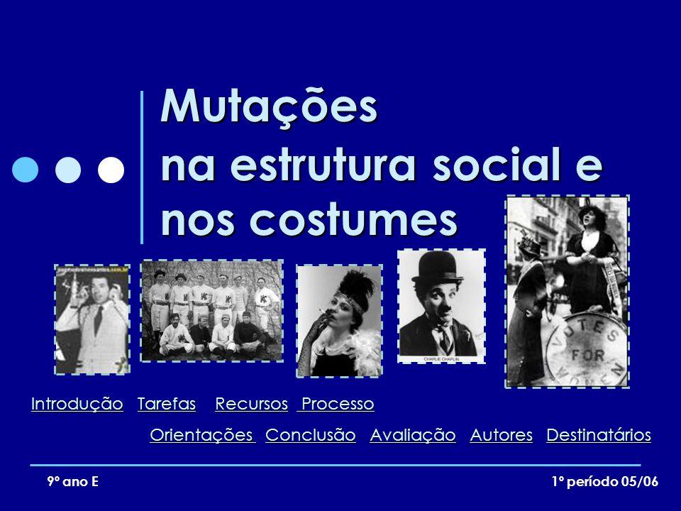 Mutações na estrutura social e nos costumes Recursos O peso das classes médias A sociedade industrial das primeiras décadas do séc.