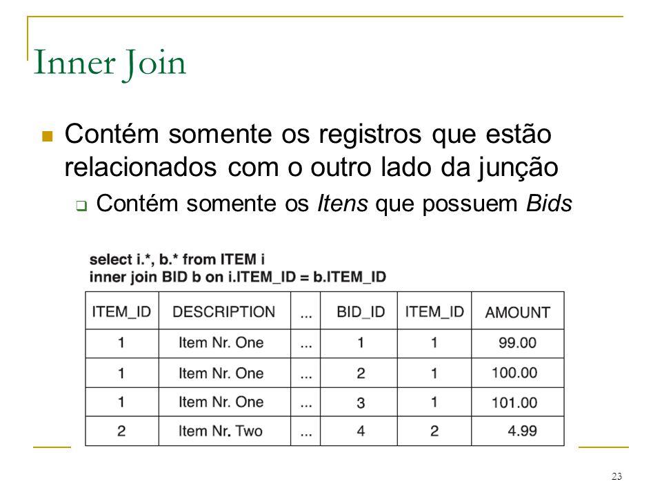 23 Inner Join Contém somente os registros que estão relacionados com o outro lado da junção Contém somente os Itens que possuem Bids
