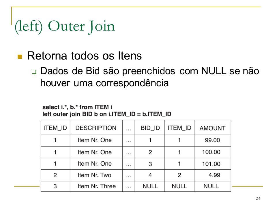 24 (left) Outer Join Retorna todos os Itens Dados de Bid são preenchidos com NULL se não houver uma correspondência