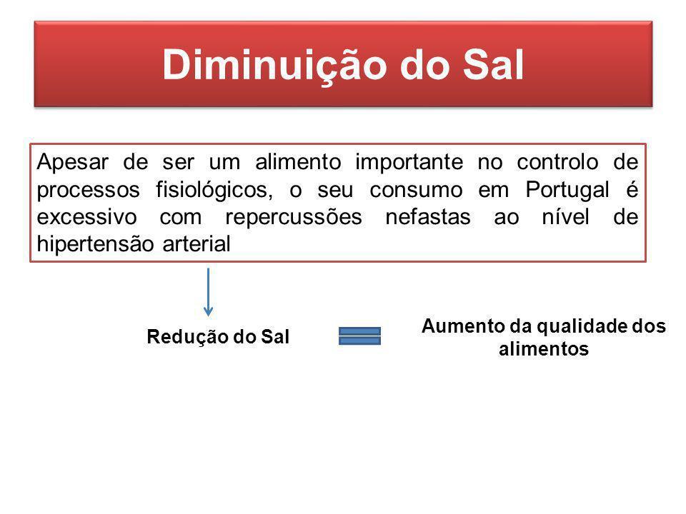 Diminuição do Sal Apesar de ser um alimento importante no controlo de processos fisiológicos, o seu consumo em Portugal é excessivo com repercussões n