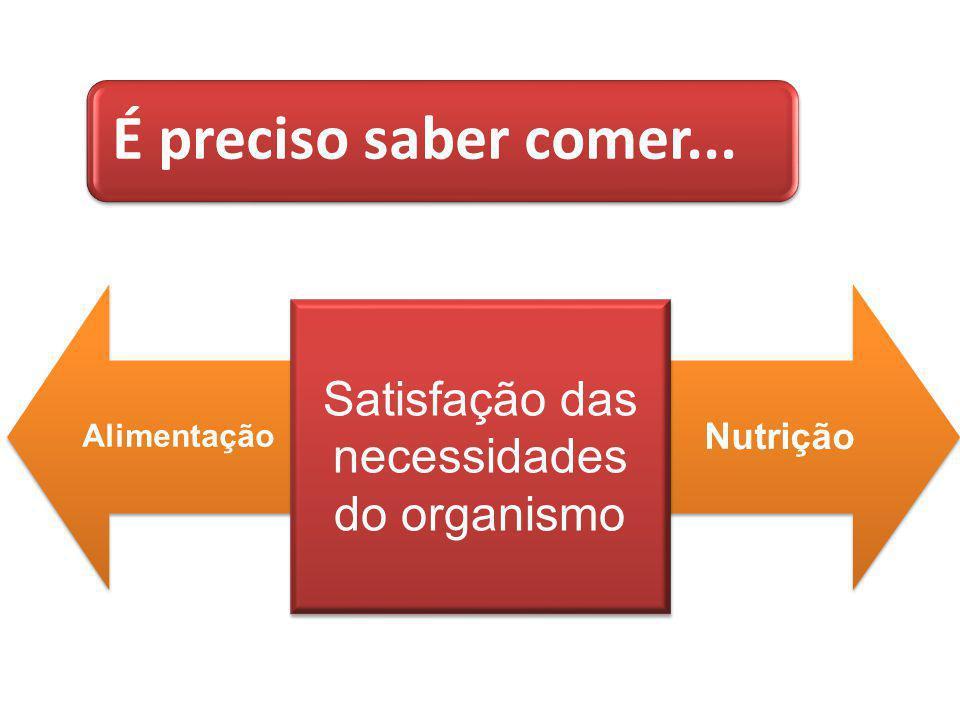 É preciso saber comer... Alimentação Nutrição Satisfação das necessidades do organismo Satisfação das necessidades do organismo