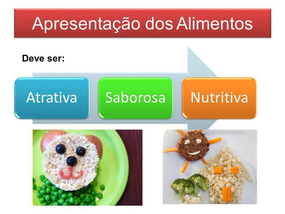 Apresentação dos Alimentos AtrativaSaborosaNutritiva Deve ser: