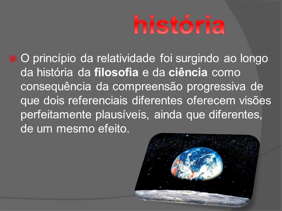 O princípio da relatividade foi surgindo ao longo da história da filosofia e da ciência como consequência da compreensão progressiva de que dois refer