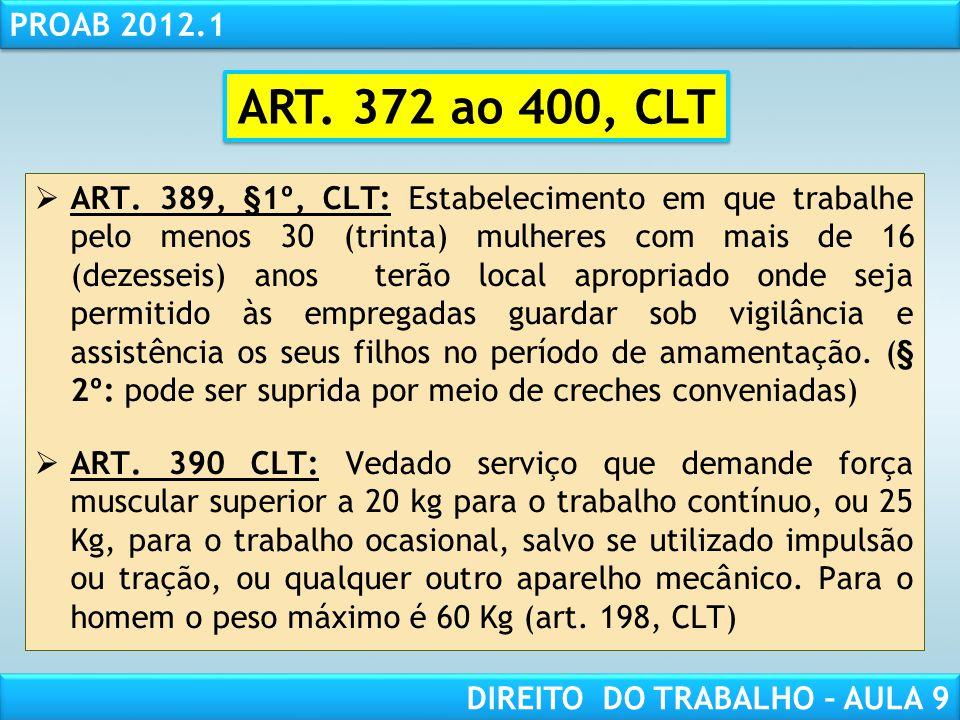 RESPONSABILIDADE CIVIL AULA 1 PROAB 2012.1 DIREITO DO TRABALHO – AULA 9 ART. 389, §1º, CLT: Estabelecimento em que trabalhe pelo menos 30 (trinta) mul