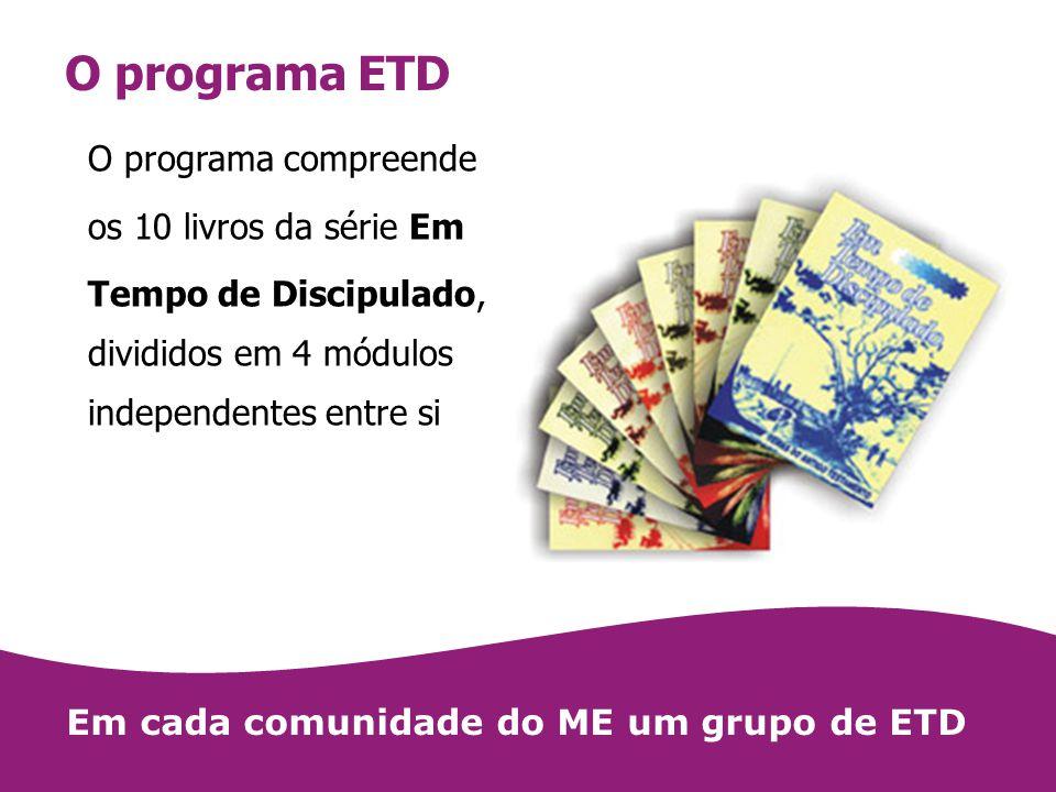 O programa compreende os 10 livros da série Em Tempo de Discipulado, divididos em 4 módulos independentes entre si O programa ETD Em cada comunidade d