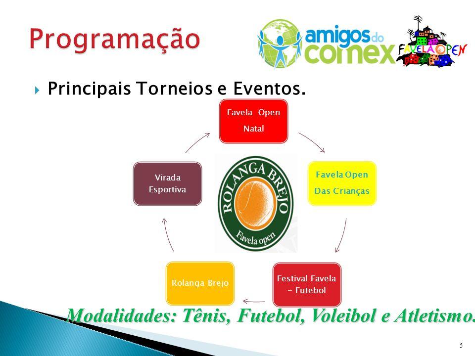 Principais Torneios e Eventos.