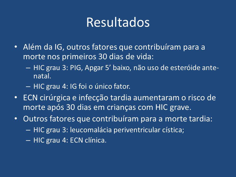 Além da IG, outros fatores que contribuíram para a morte nos primeiros 30 dias de vida: – HIC grau 3: PIG, Apgar 5 baixo, não uso de esteróide ante- n