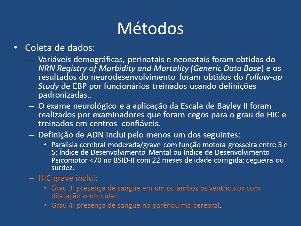 Métodos Análise estatística: – Análise bivariada foi usada para comparar características de bebês com e sem resultados em morte e morte ou ADN, e para sobreviventes com e sem ADN em bebês sem HIC ou com HIC grave.