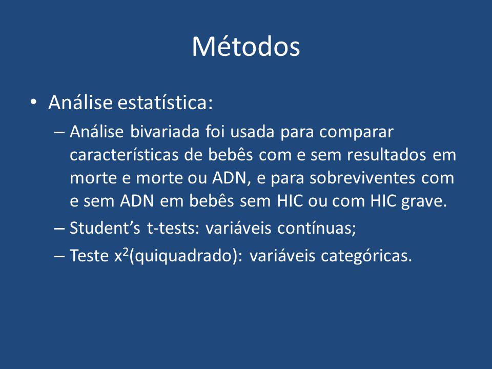Métodos Análise estatística: – Análise bivariada foi usada para comparar características de bebês com e sem resultados em morte e morte ou ADN, e para