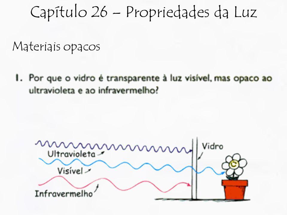 Materiais opacos Capítulo 26 – Propriedades da Luz