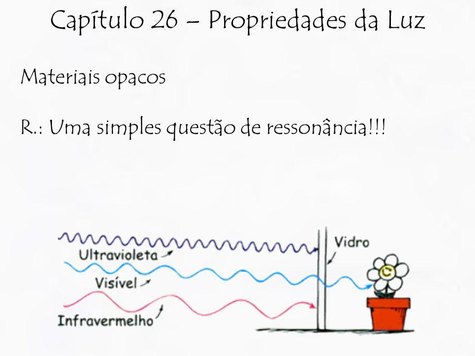 Materiais opacos R.: Uma simples questão de ressonância!!! Capítulo 26 – Propriedades da Luz