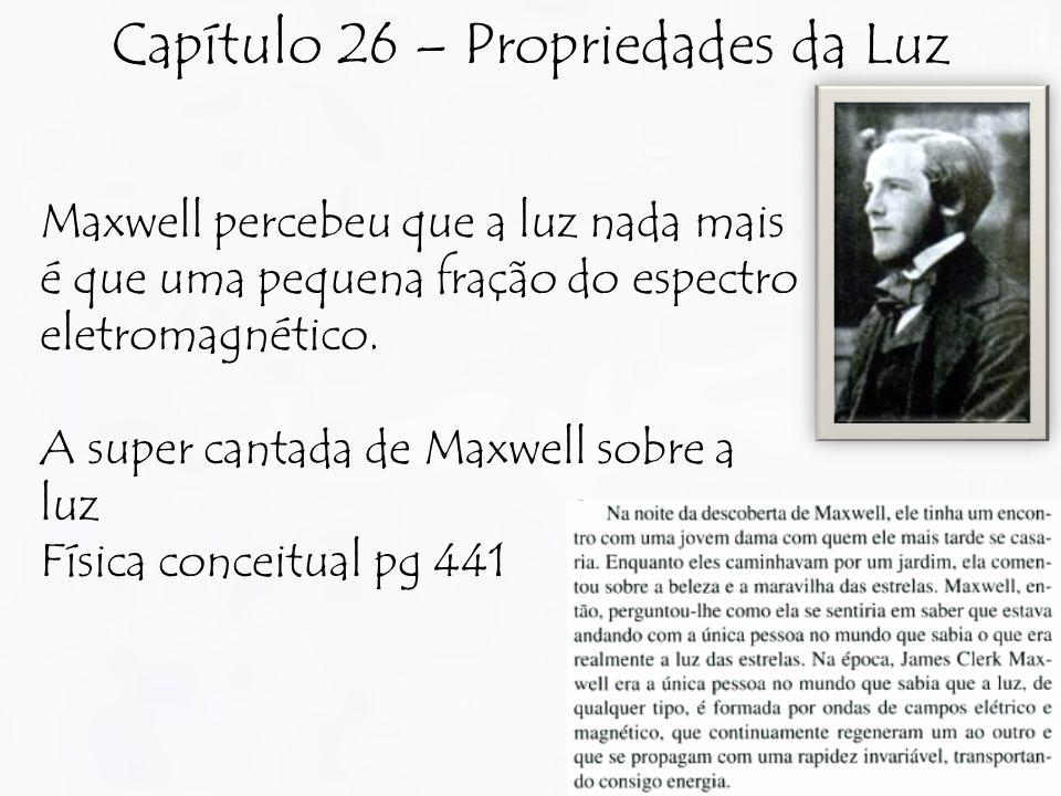 Maxwell percebeu que a luz nada mais é que uma pequena fração do espectro eletromagnético.