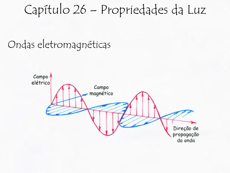 Ondas eletromagnéticas Capítulo 26 – Propriedades da Luz