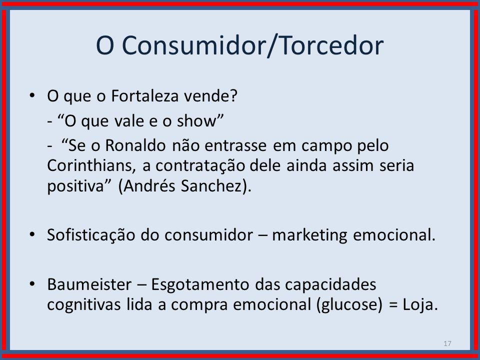 Wilson Bastos O Consumidor/Torcedor O que o Fortaleza vende? - O que vale e o show - Se o Ronaldo não entrasse em campo pelo Corinthians, a contrataçã